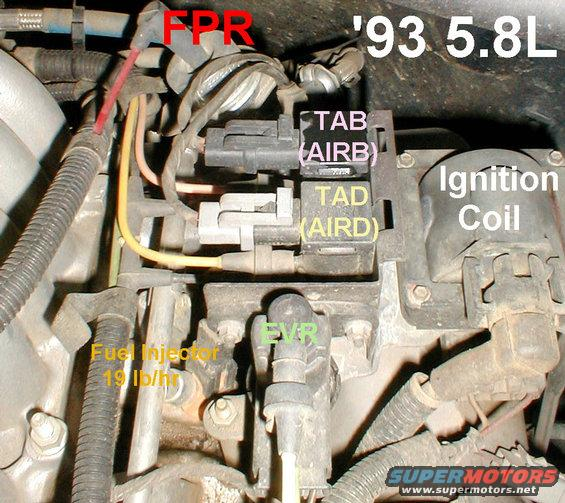 95 ford f 150 starter wiring diagram image 6