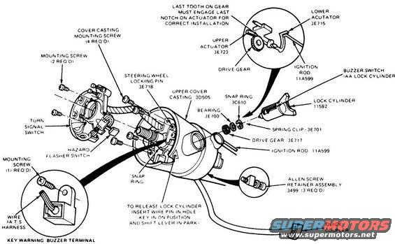 early bronco steering column wiring diagram early 91 f150 ignition ford truck enthusiasts forums on early bronco steering column wiring diagram